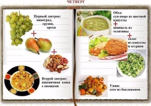 раздельное питание четверг