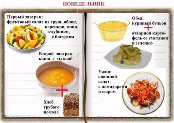 Вегетарианская диета для похудения меню на 2 недели