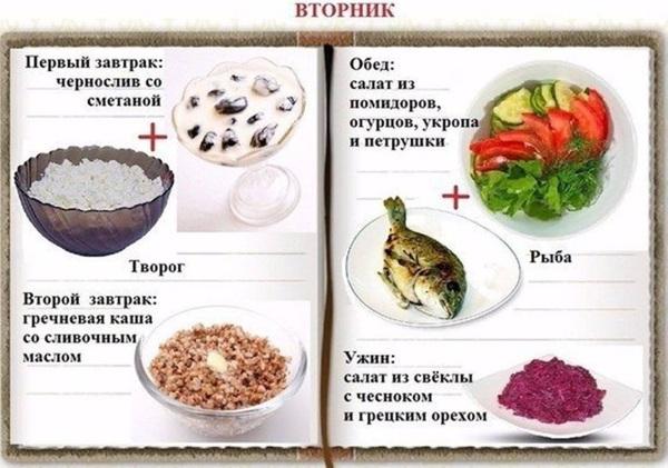 раздельное питание вторник